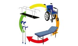 Plakker Fysiotherapie
